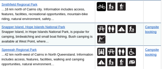 cairns_parks_rules