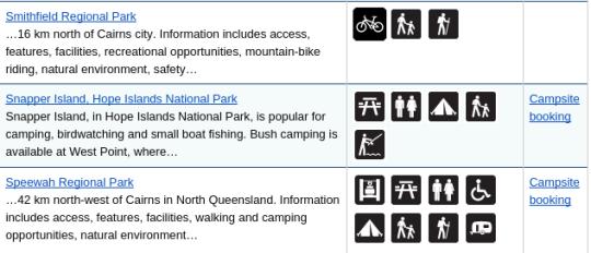 cairns_parks_rules